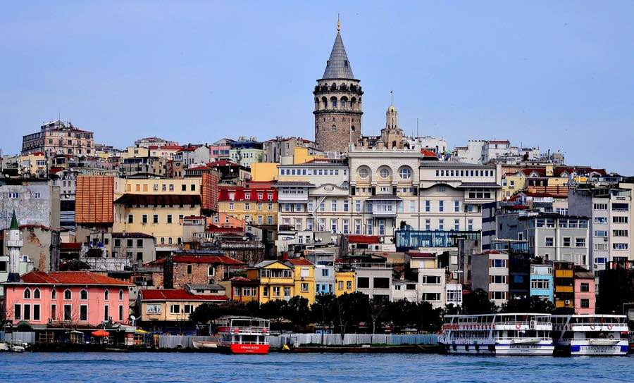 cheapest countries to visit - Turkey